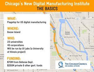 Digitalinstitute_infographic